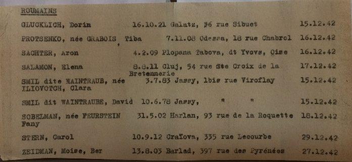 Israélites étrangers arrêtés et internés listes nominatives classement par nationalité 1942-1943 [Archives Nationales F/7/14883]