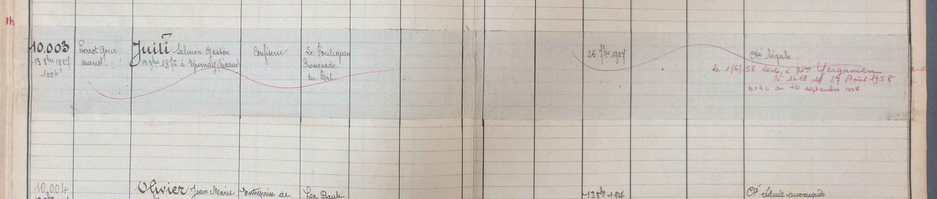 registre alphabétique du commerce (ADLA 22U147]