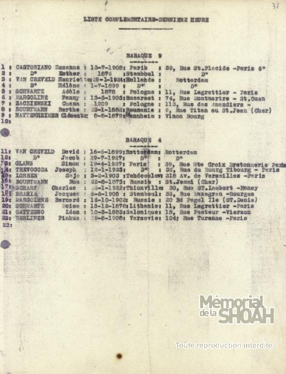 Liste convoi [CDJC, Mémorial d ela Shoah, en ligne]