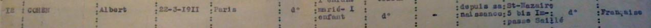 Extrait liste recensement Juifs 08 novembre 1940 [ADLA 1694W25]