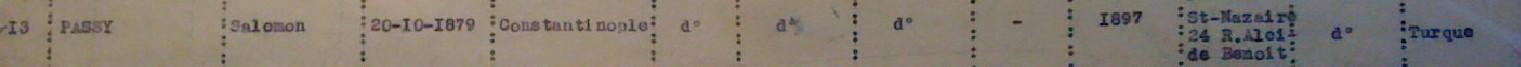 Extrait Liste dactylographiée recensement Juifs 08 novembre 1940 [ADLA 1694W25]