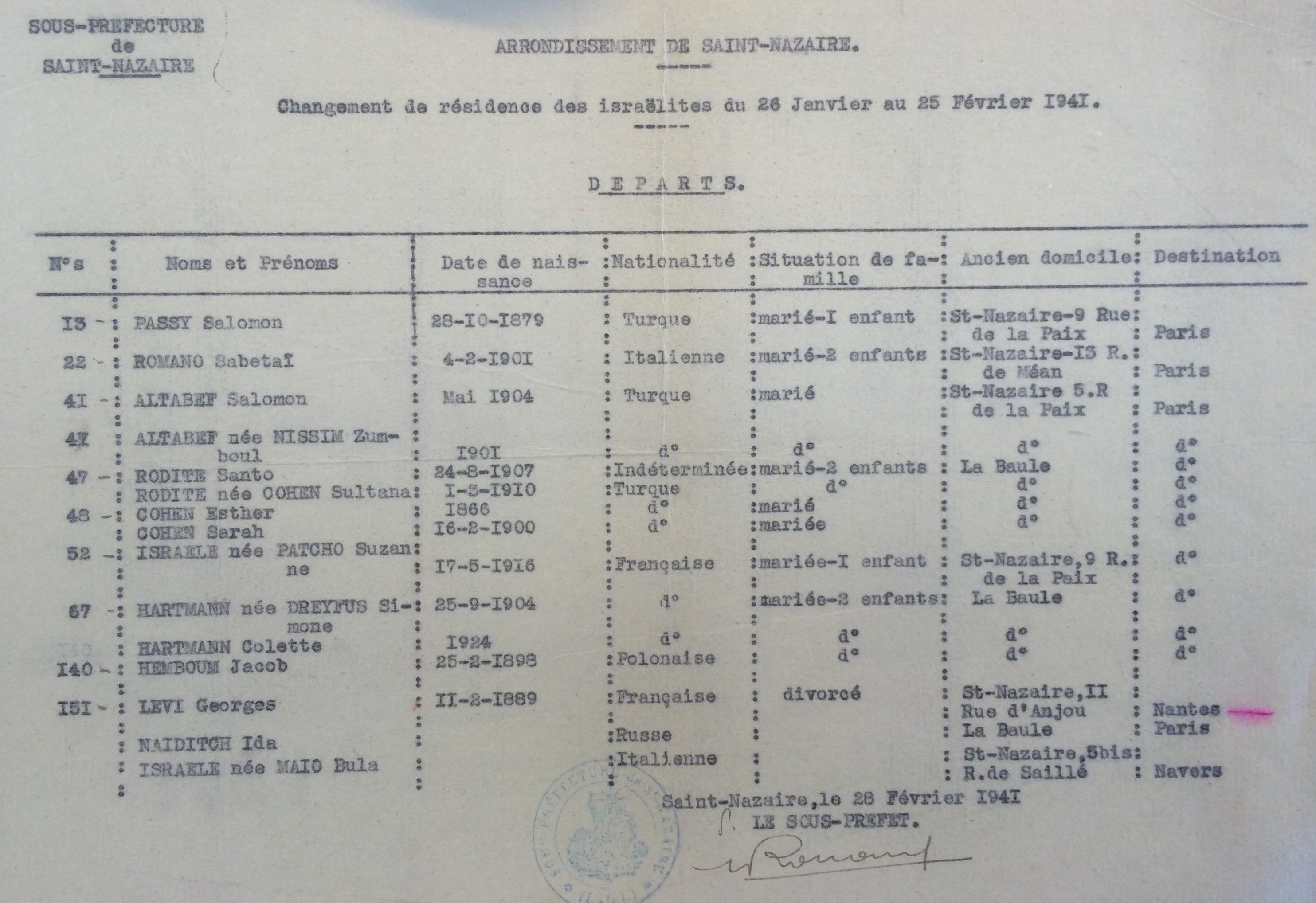 Contrôle déplacement israëlites février 1941 {ADLA 1694W25]