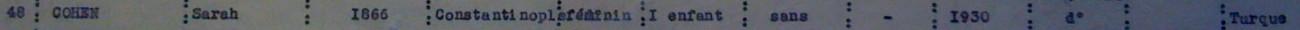 Extrait liste recensement 08 novembre 1940 [ADLA 1694W25]