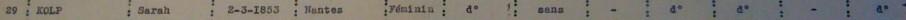 Extrait liste dactylographiée recensement 08 novembre 1940 [ADLA 1694W25]