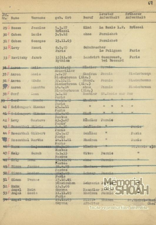 Liste Convoi 8 20 juillet 1942 [CDJC, Mémorial de la Shoah, en ligne]