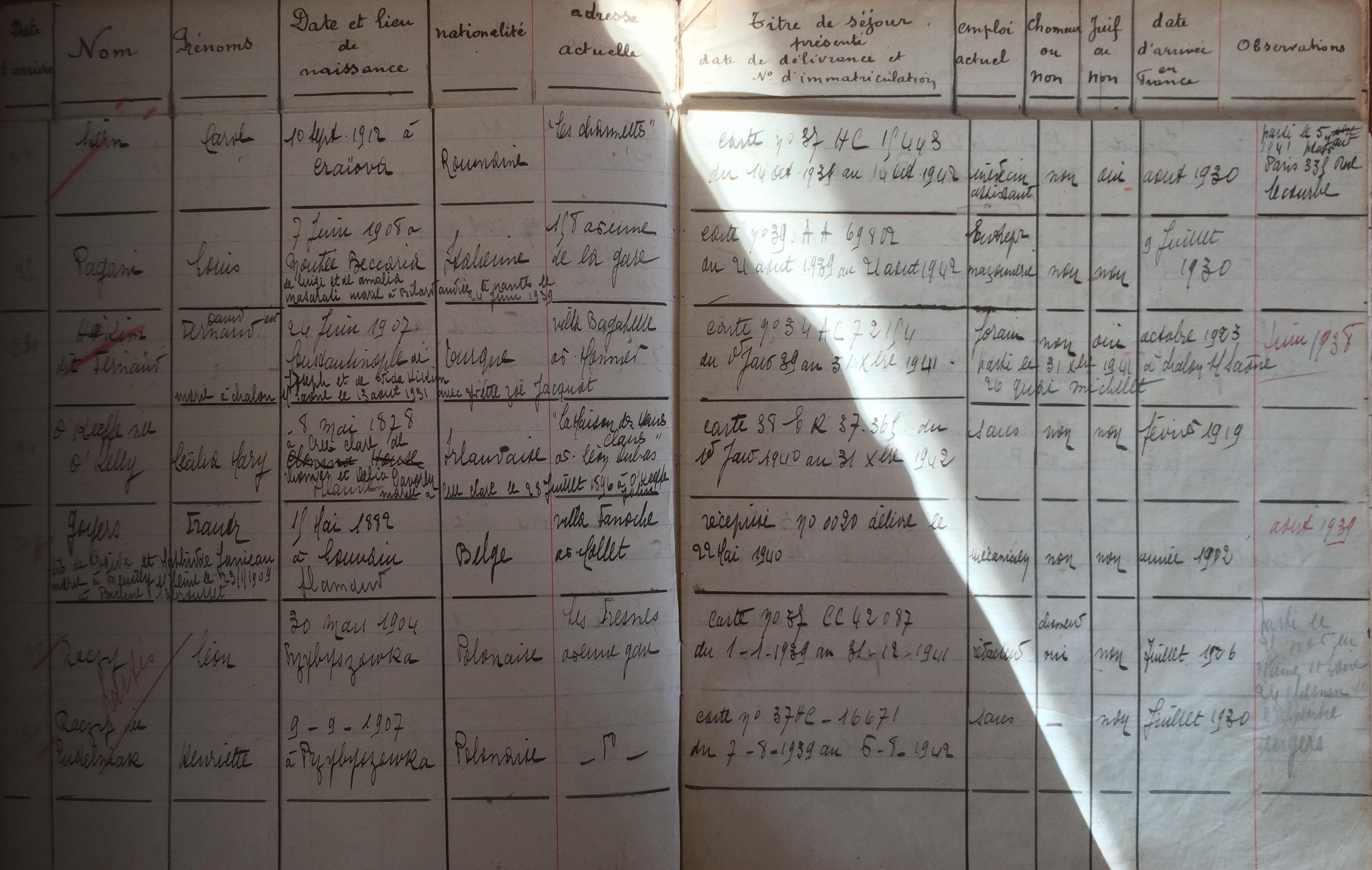 Registre récapitulatif du recensement des étrangers [Archives Municipales de Pornichet 2I1]