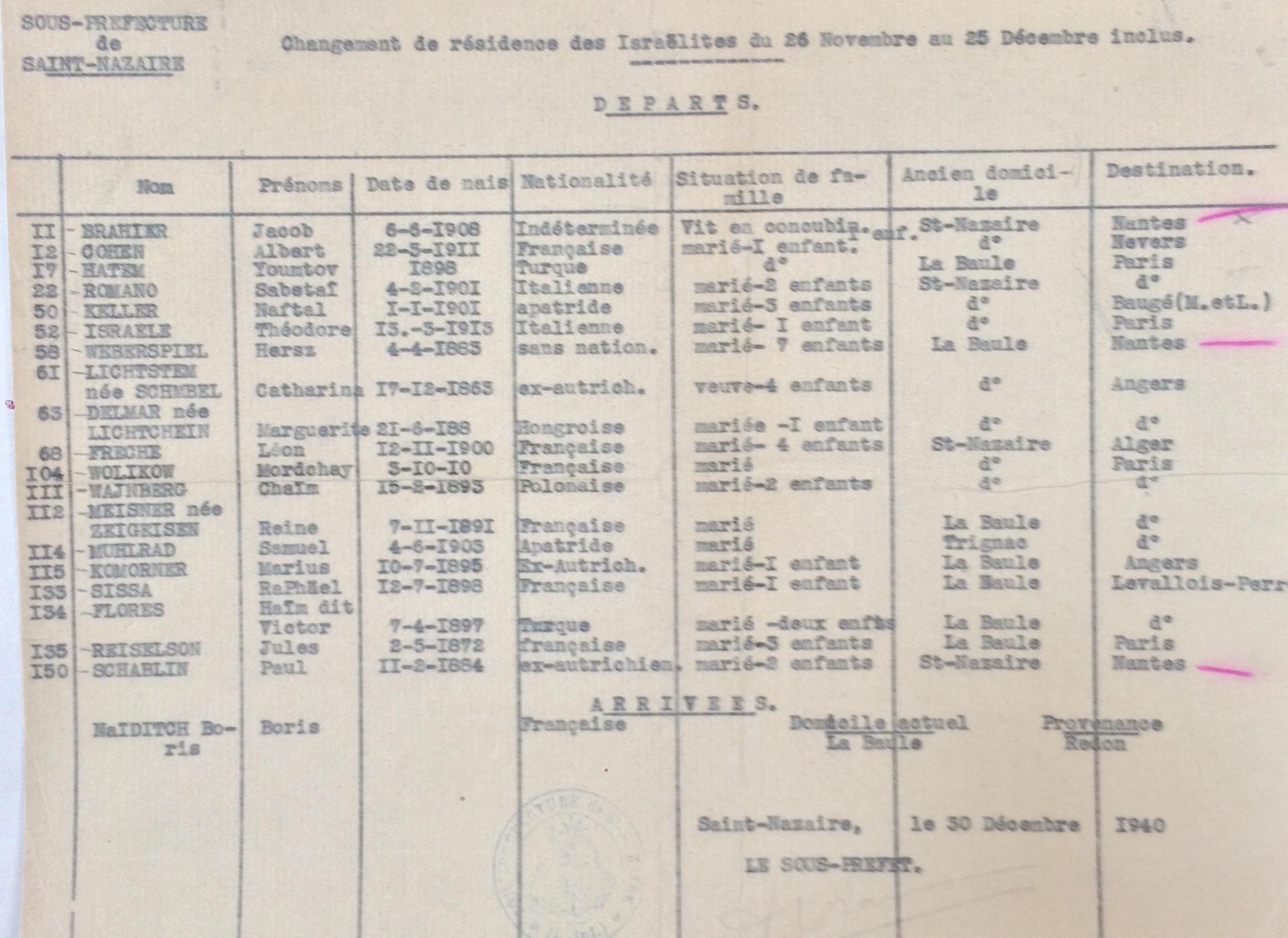 Contrôle déplacement Israélites 08 novembre 1940 [ADLA 1694W25]