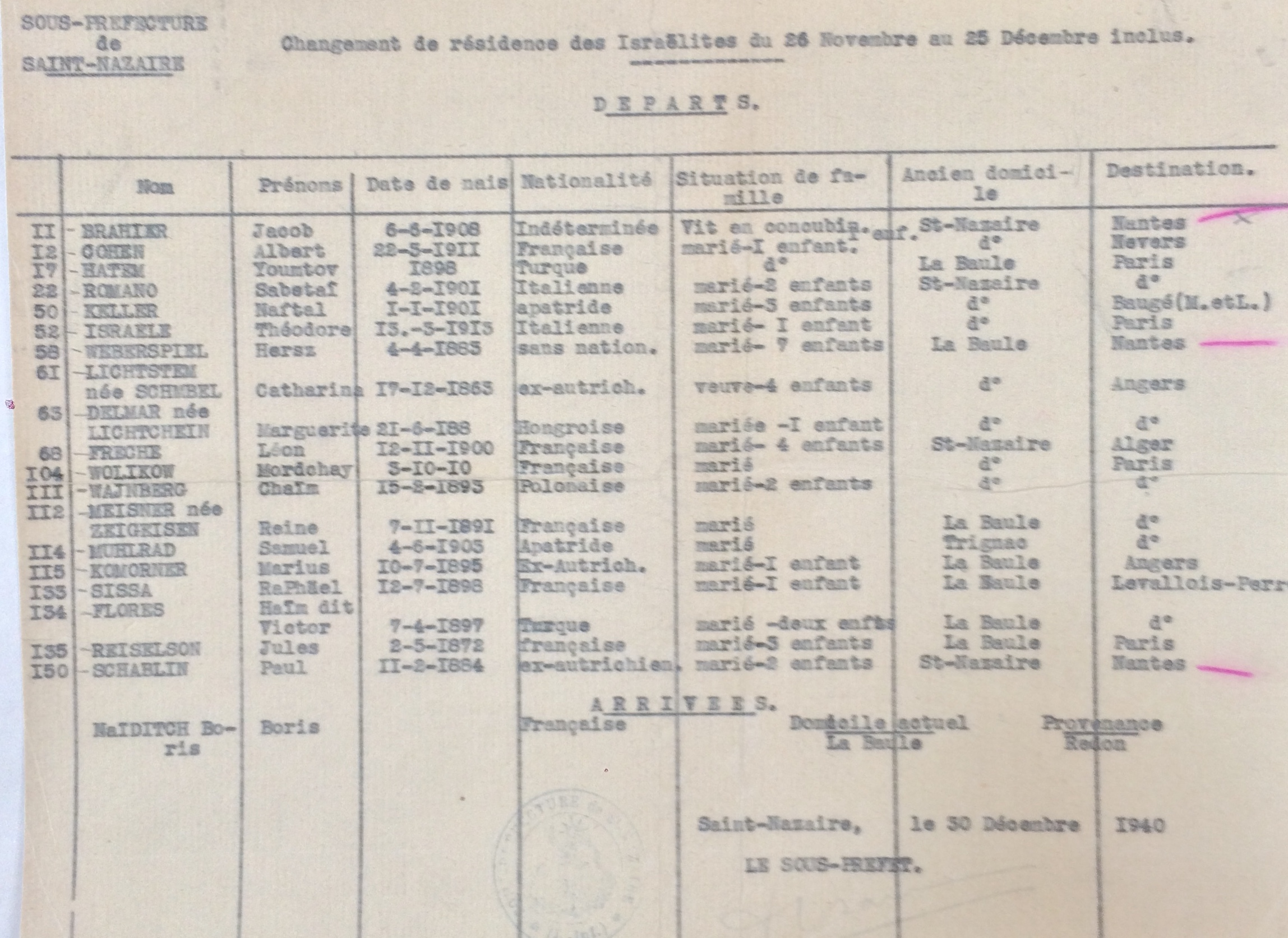Contrôle déplacement Israélites décembre 1940 [ADLA 1694W25]