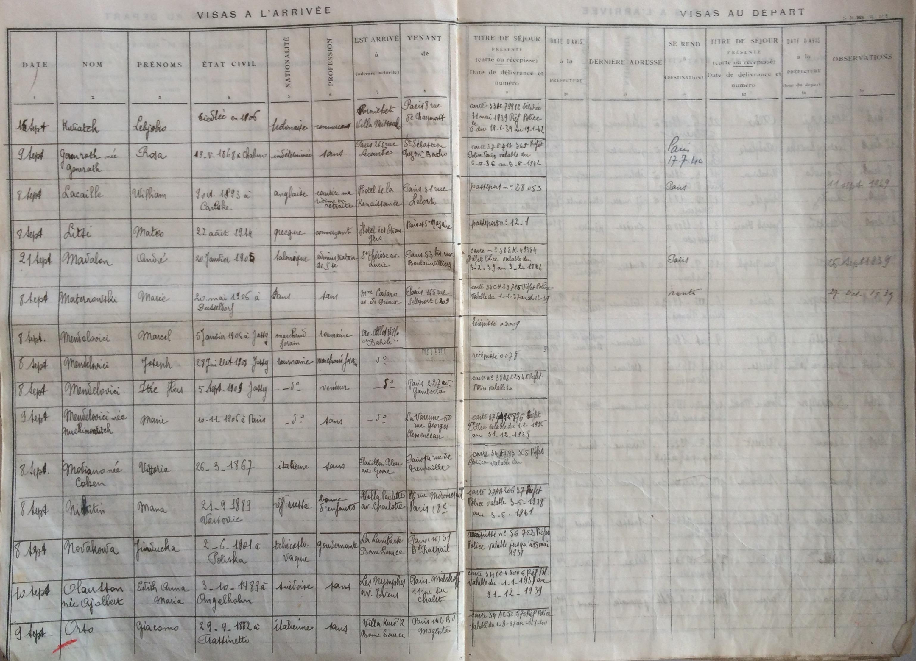 Contrôle Etrangers [Archives Municipales Pornichet 2I3]