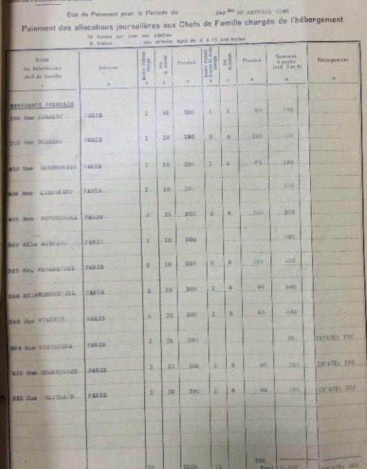 Archives Municipales de La Baule 4H41