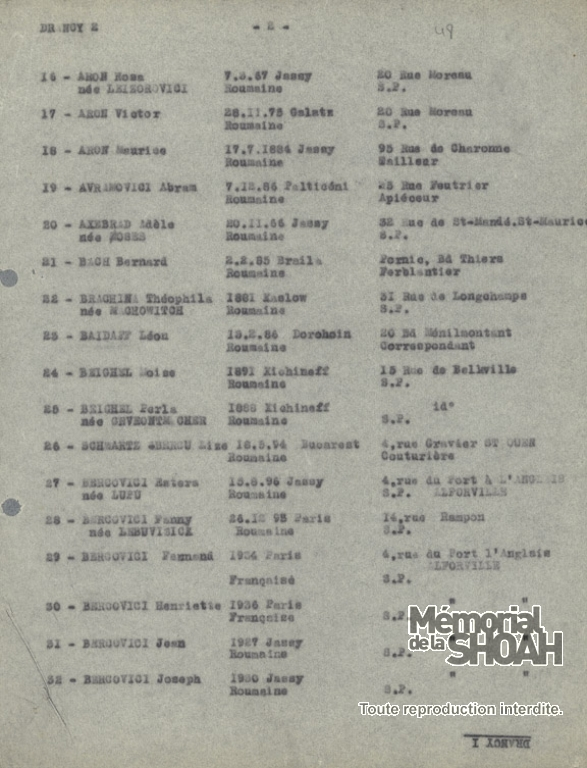 Liste convoi 37 [CDJC, Mémorial de la Shoah, en ligne]