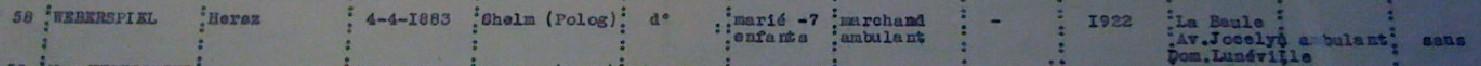 Extrait liste dactylographiée recensement [ADLA 1694W25]