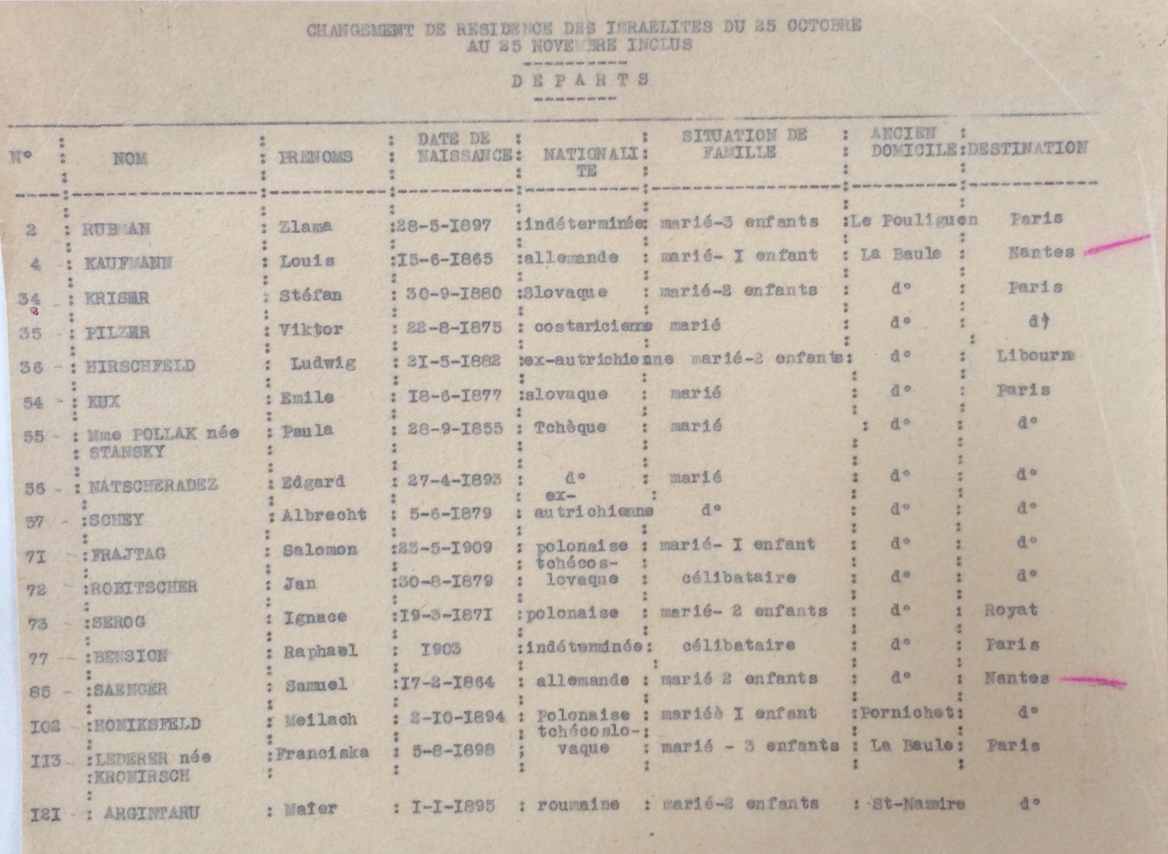 Etat de changement de résidence des Juifs de l'arrondissement de Saint-Nazaire novembre 1940 [ADLA 1694W25]