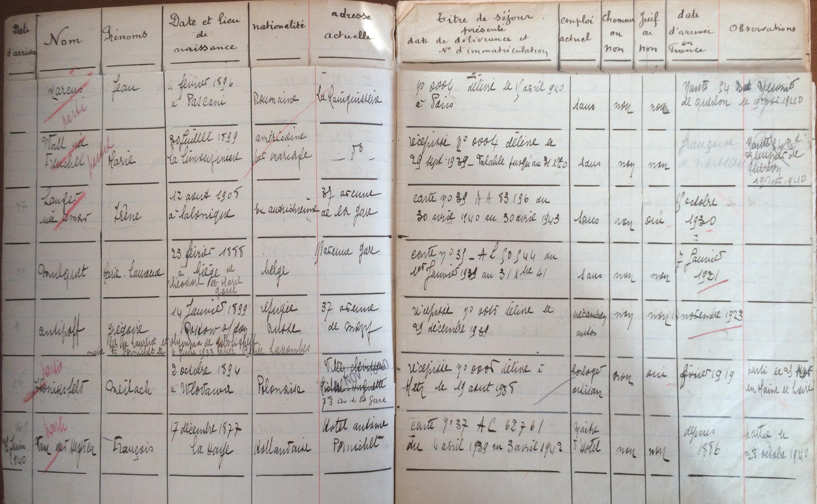 Recensement des Etrangers [Archives Municipales de Pornichet, 2I1]