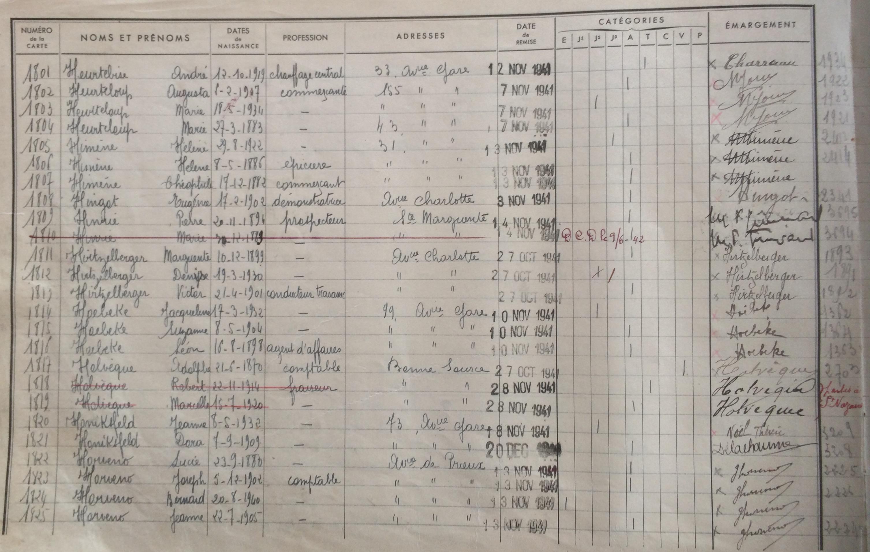 Registre de distribution des cartes d'alimentation [Archives Municipales de Pornichet, 4H107]