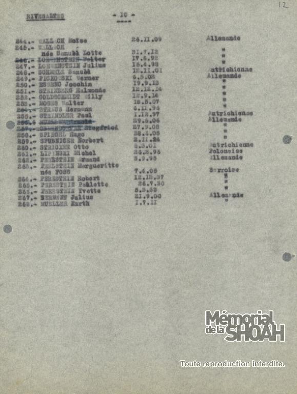 liste convoi 31 [CDJC, Mémorial de la Shoah, en ligne]