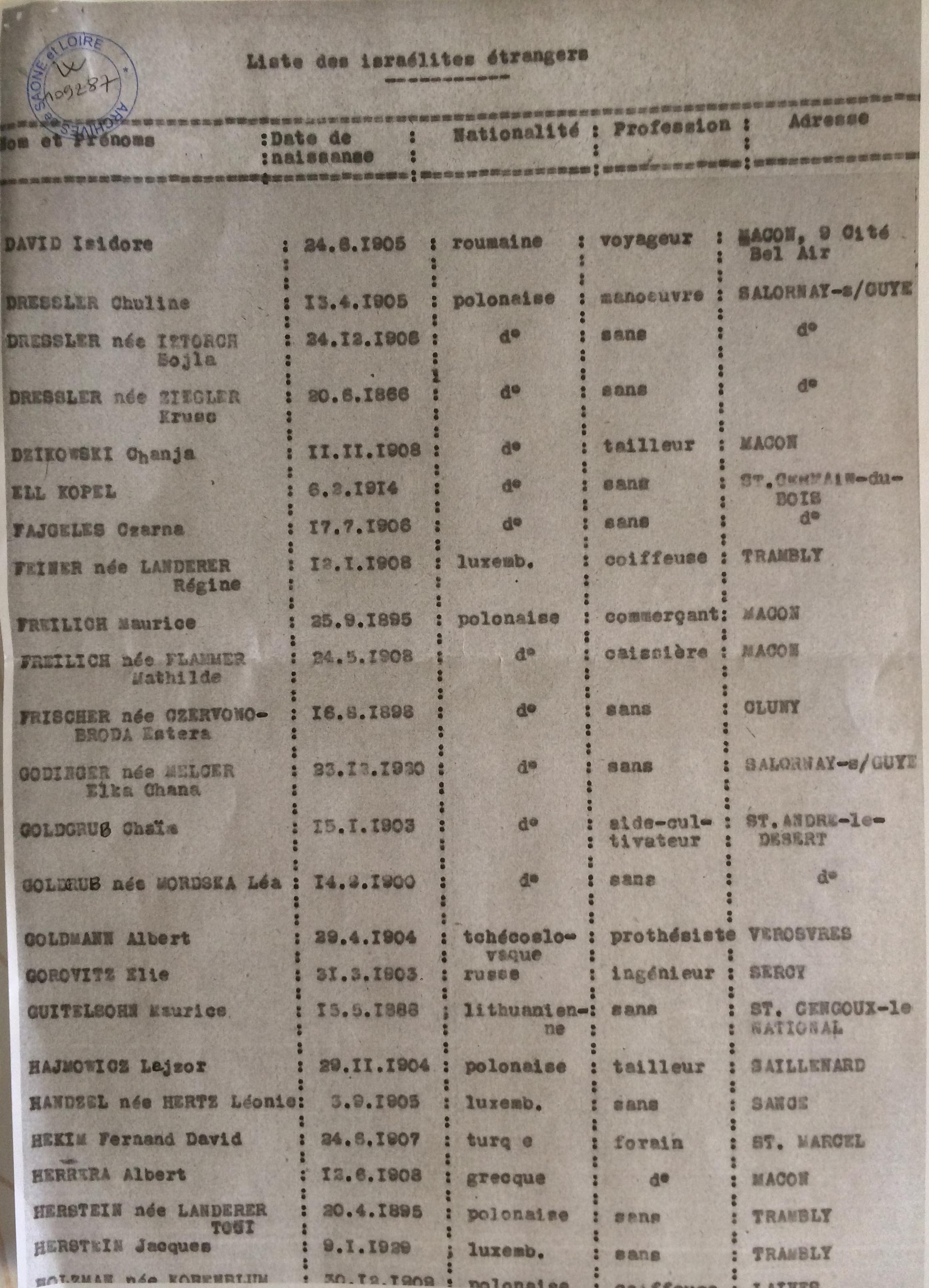 Contrôle des Juifs Etrangers [Archives Départementales de Saône-et-Loire W109287]