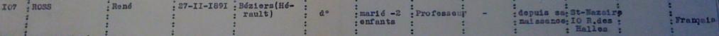 Extrait liste dactylographiée du recensement des Juifs 08 novembre 1940 [ADLA 1694W25]