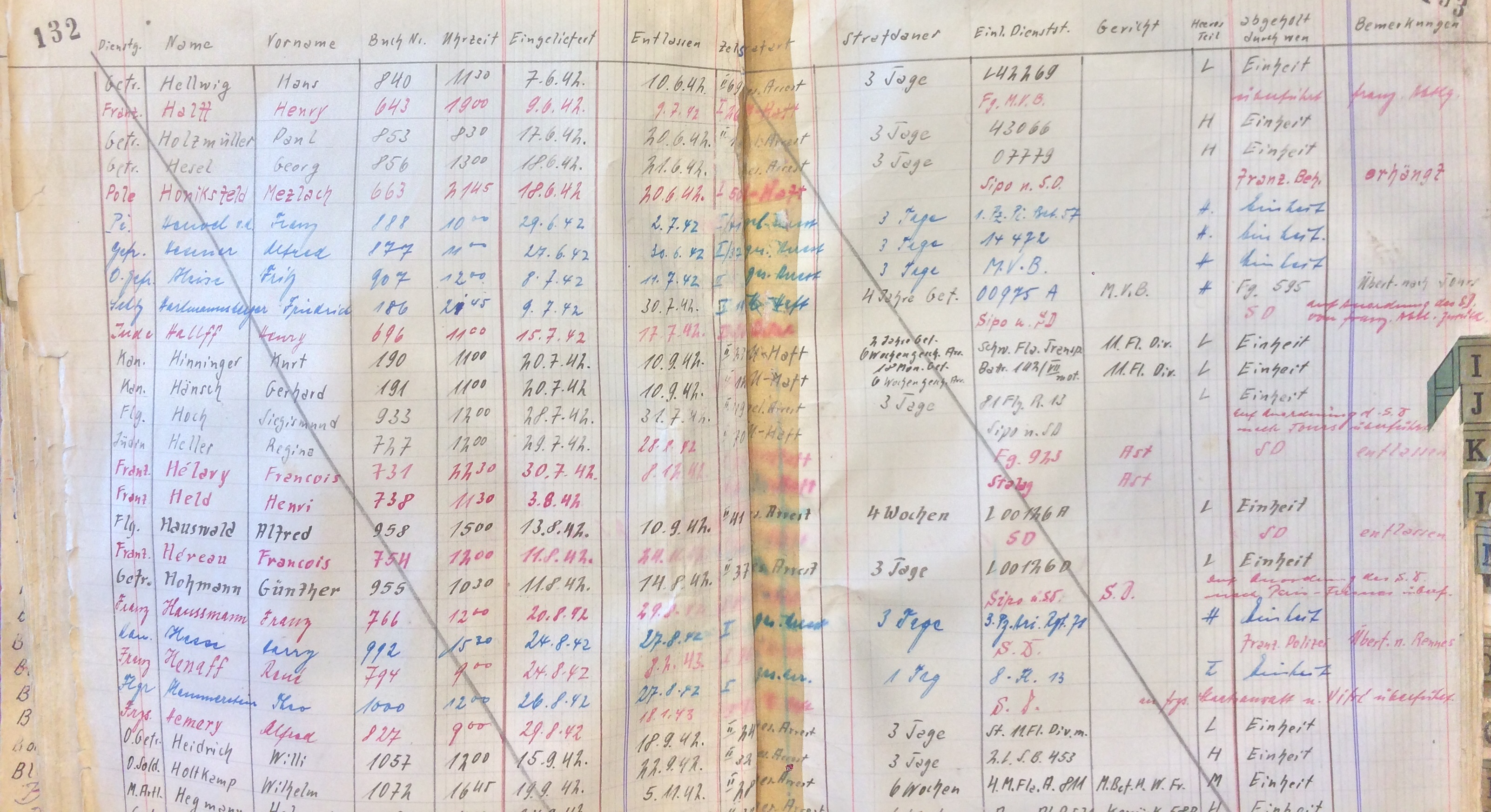Registre alphabétique d'écrou de la prison du Pré Pigeon secteur allemand [ADMA 1920W316]