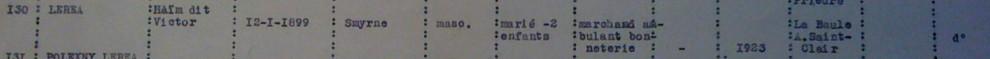 Extrait liste dactylographiée du recensement Saint-Nazaire 08 novembre 1940 [ADLA 1694W25]