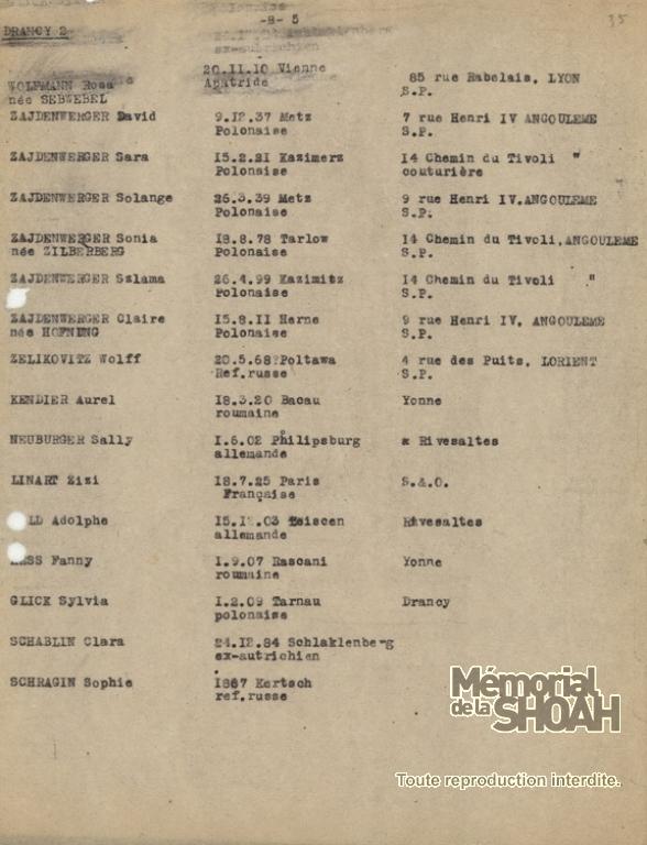 Liste convoi 40 [CDJC, Mémorial d la Shoah, en ligne]