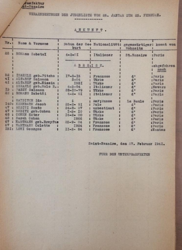 Contrôle de déplacement des Israélites février 1941 [ADLA 1803W106]