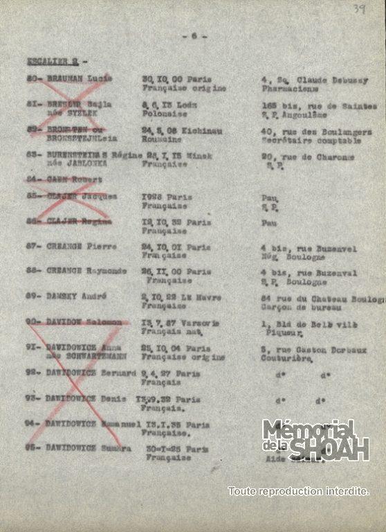 Liste convoi 34 [CDJC, Mémorial de la Shoah, en ligne]