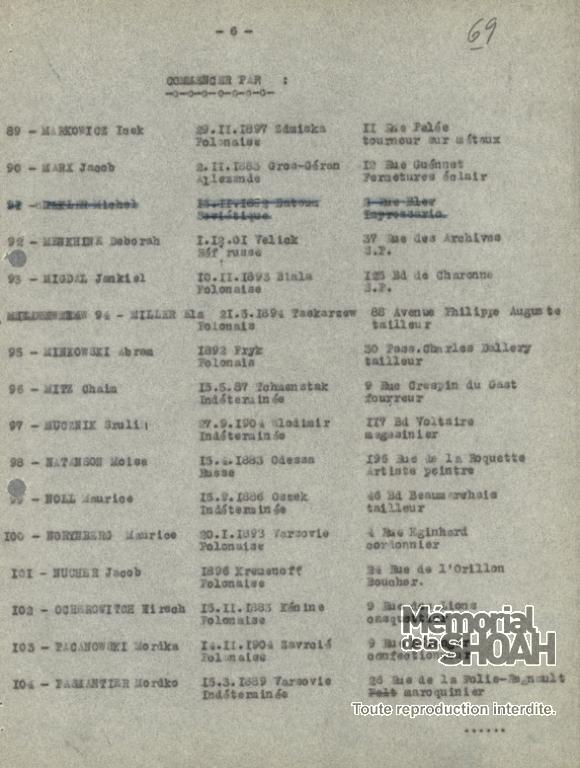 Liste convoi numéro 12 du 29 juillet 1942 [CDJC, Mémorial de la Shoah, en ligne]