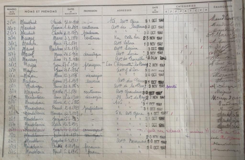 Distribution des cartes d'alimentation [Archives Municipales de Pornichet, 4H107]