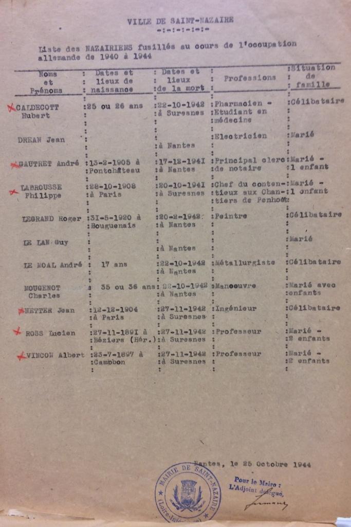 Liste des nazairiens fusillés 25 octobre 1944 [AMSN 1W63]