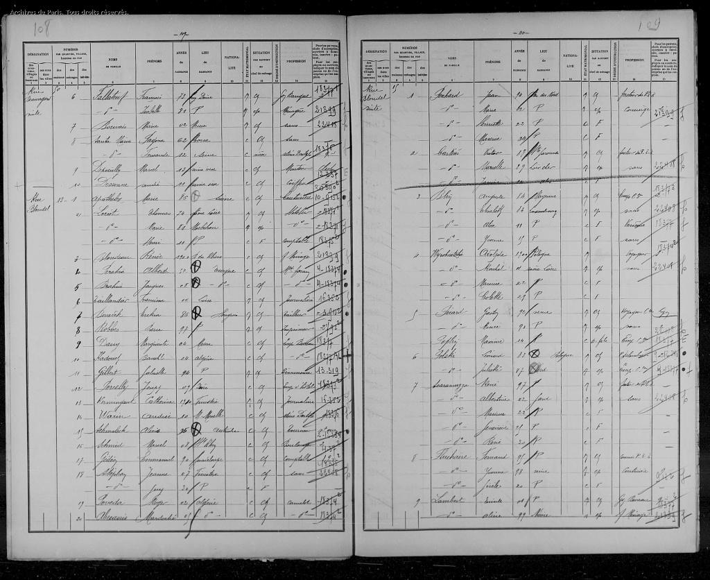 Recensement BRAHIA Jacob 1931 [Archives de Paris, D2M8_367]