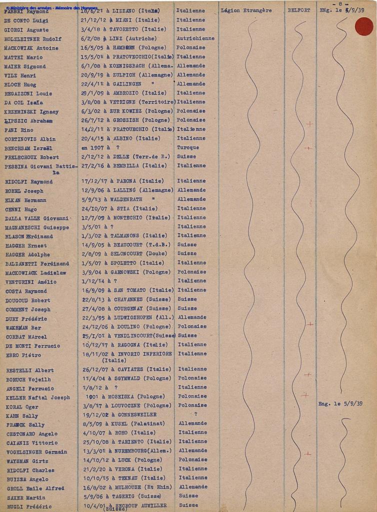 Base des engagés volontaires étrangers entre le 1er septembre 1939 et le 25 juin 1940 [Mémoire des Hommes, en ligne]