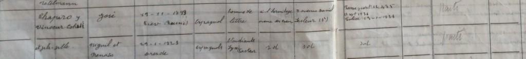 Visas des Etrangers Arrivées/Départs [Archives Municipales de Pornichet [2I3]