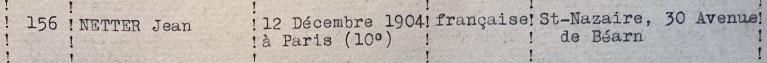 Liste dactylographiée des Juifs de l'arrondissement de Saint-Nazaire [ADML 37W10]