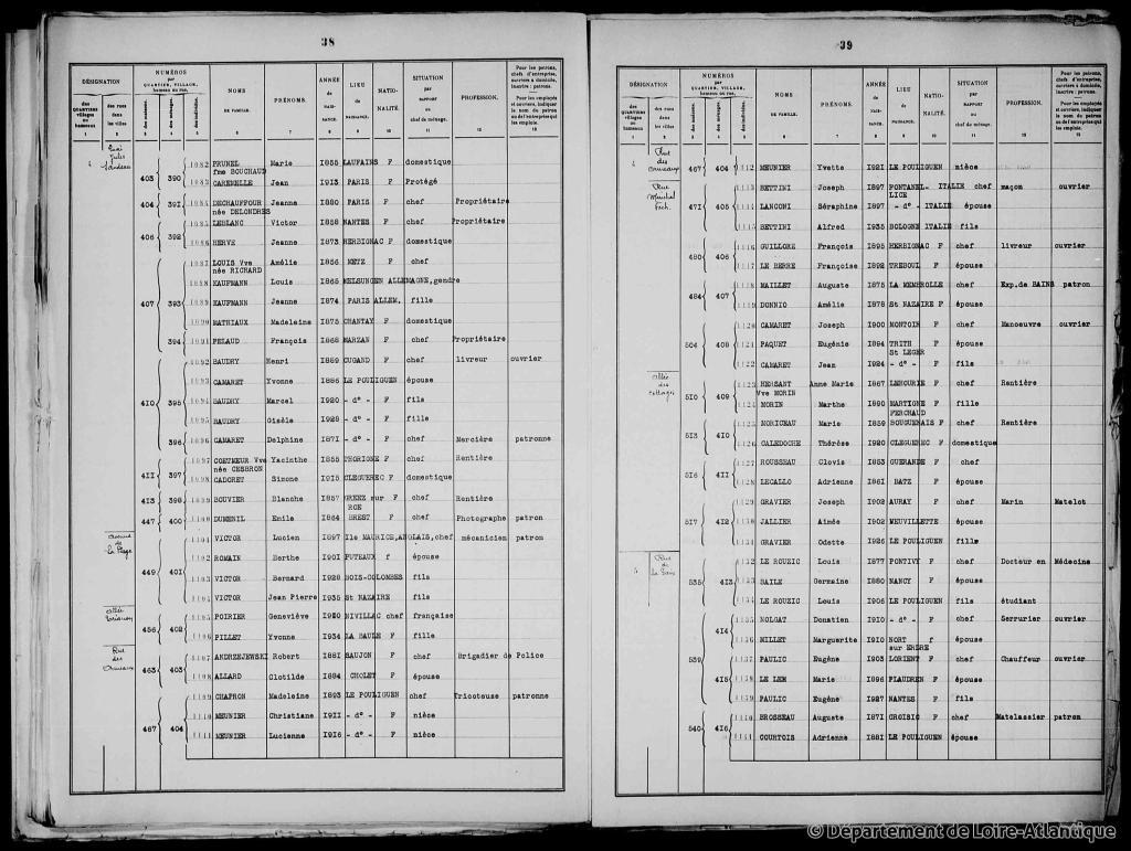 Recensement Le Pouliguen 1936 [ADLA, 2M0272]