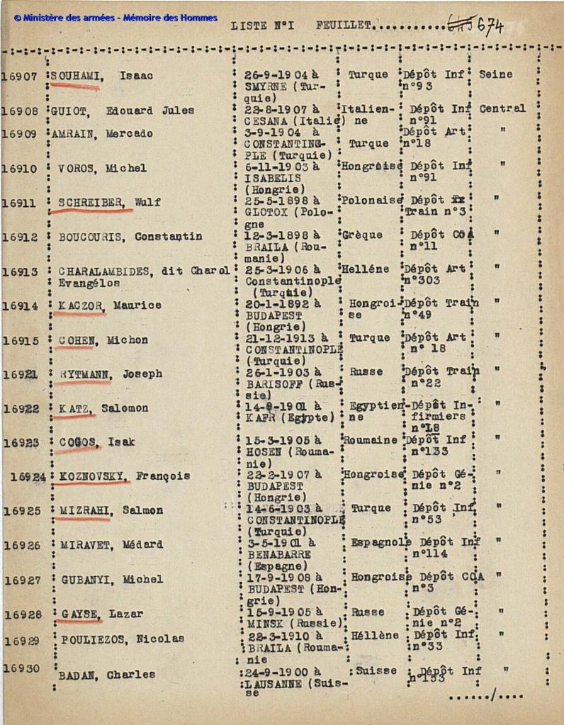 Engagés Volontaires1939-1940 [Mémoire des hommes, en ligne]